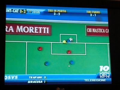 おバカなサッカー番組ゴール解説2